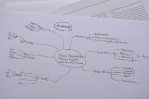 Mindmaps und Concept-Maps für die Promotion