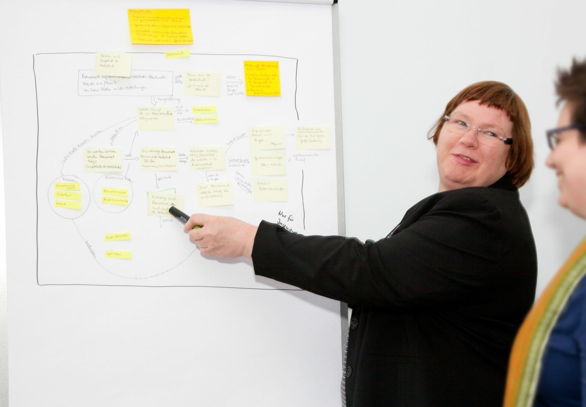 Jutta Wergen_Workshop